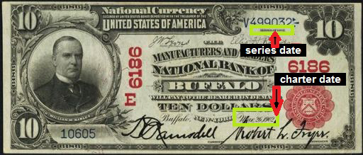 How Much Is A 1902 $10 Bill Worth?