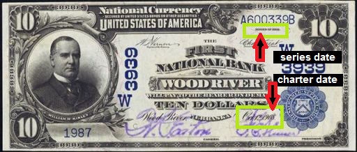 How Much Is A 1928 $10 Bill Worth?